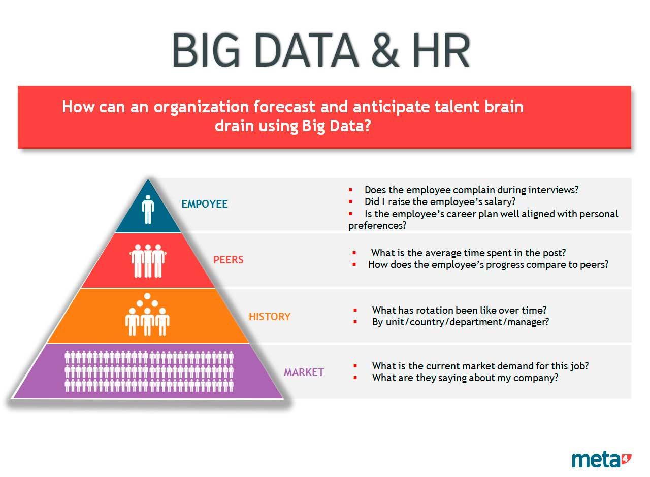big-data-talent-management